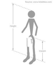 islabikes-inseam-measure-e1477023062861